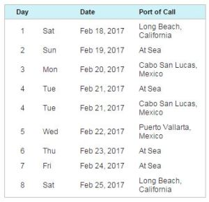 Carnival Miracle Itinerary with Dates